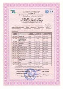 Свидетельство участника межлабораторных сравнительных испытаний. Февраль 2015 года.