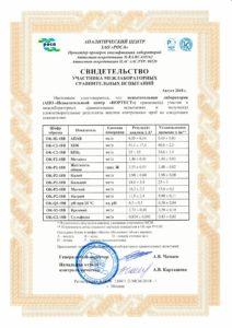 Свидетельство участника межлабораторных сравнительных испытаний (Вода). Август 2018 года.
