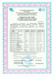 Свидетельство участника межлабораторных сравнительных испытаний (Вода). Август 2017 года.