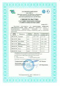 Свидетельство участника межлабораторных сравнительных испытаний (Вода). Ноябрь 2017 года.