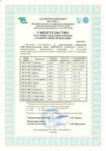 Свидетельство участника межлабораторных сравнительных испытаний (Вода). Май 2018 года.